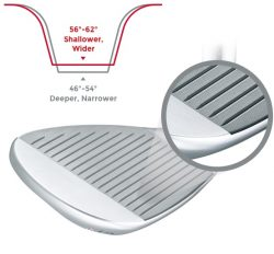 Milled grooves mean the lower lofted clubs generate a higher level of spin on the golf ball than the higher lofts